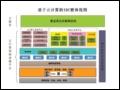 评测: 诚毅教育云,中国唯一的专业教育的云平台